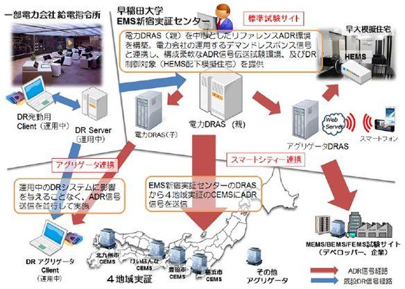 waseda_adr_sj.jpg