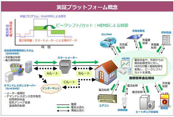 waseda_ems_sj.jpg