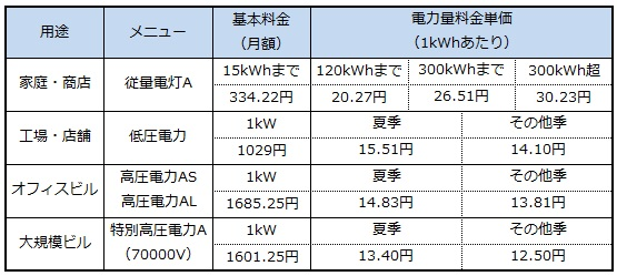 kansai_price.jpg