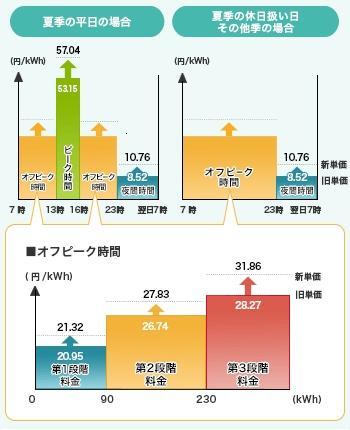 kijibetsu_dentou.jpg