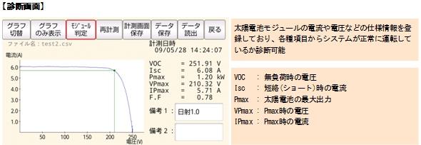 yh20130725Sharp_display_590px.jpg
