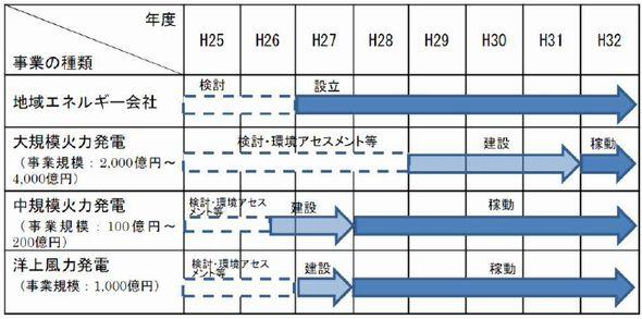 kitakyushu_schedule_sj.jpg