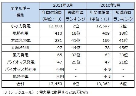 ranking2013_toyama.jpg