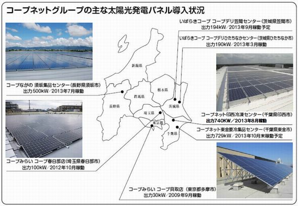 coop_solar_sj.jpg