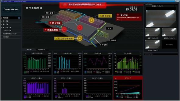 yh20130801Daiwa_FEMS_590px.jpg