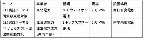 chikuden_meti_sj.jpg