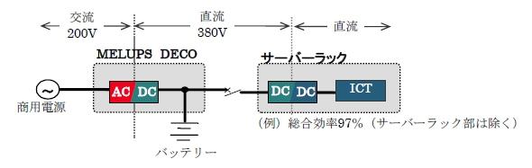 yh20130805ME_HVDC_590px.jpg