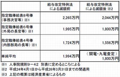komuin_salary_sj.jpg
