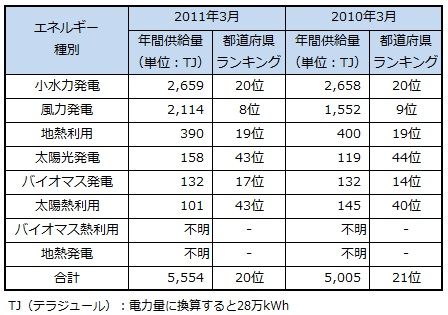 ranking2013_ishikawa.jpg