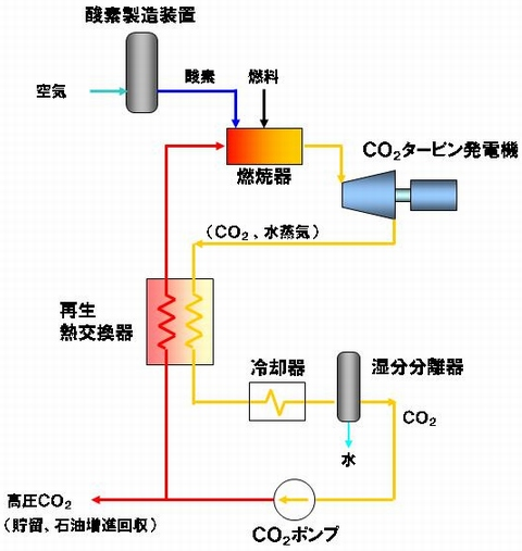 yh20130806Toshiba_system_480px.jpg