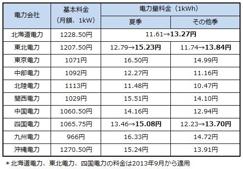 teiatsu_price_sj.jpg