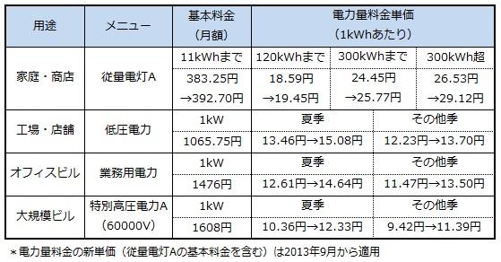 shikoku_price.jpg