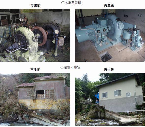 図2 再生した水車発電機と発電所建物。出典:東京発電