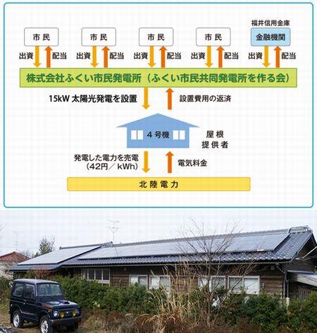 shimin_solar.jpg