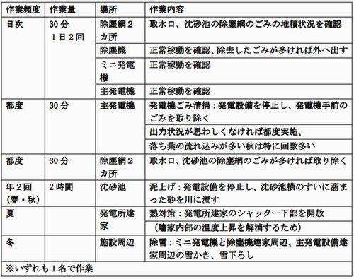 maintenance_nagano.jpg