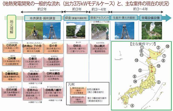 chinetsu_kaihatsu.jpg