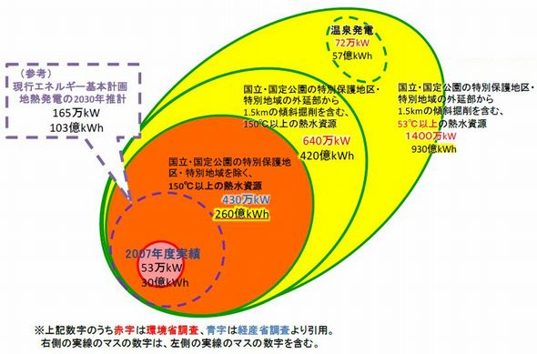 chinetsu_potential.jpg
