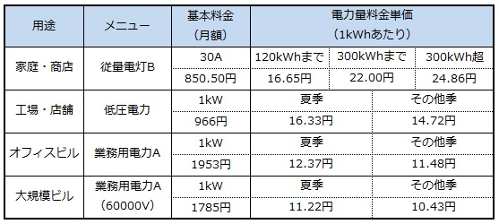 kyushu_price.jpg