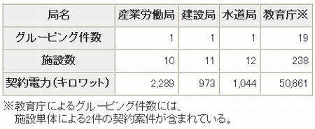 tokyo_grouping_sj.jpg