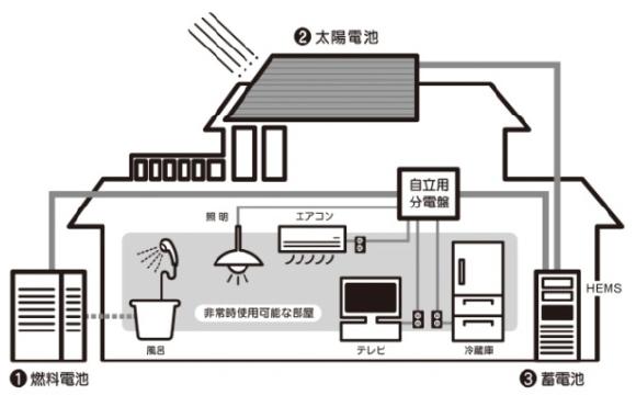 yh20130816Sekisui_GFH_580px.jpg