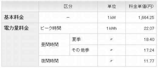 koatsu_kijibetsu.jpg