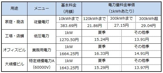 okinawa_price.jpg