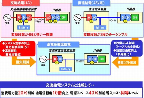 yh20130822NTTF_system_590px.jpg