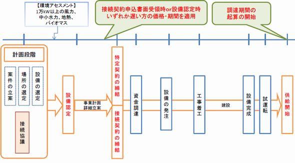 kaitori_enecho_sj.jpg