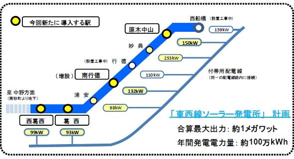yh20130823Metro_stations_590px.jpg