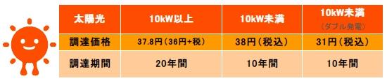 yh20130826Misawa_range_550px.jpg