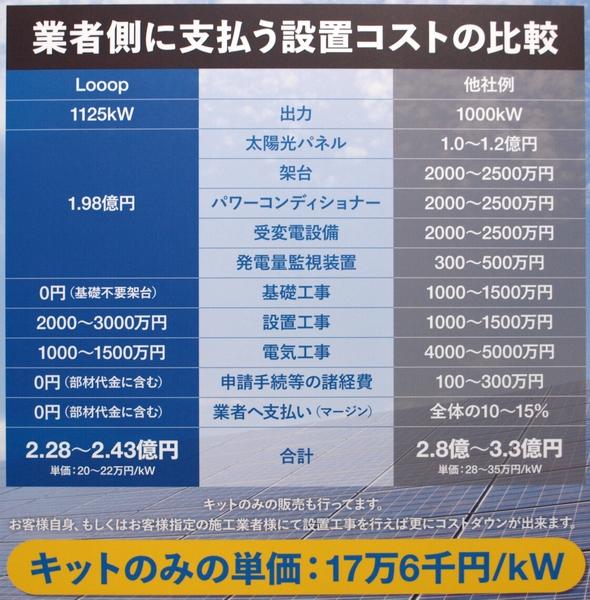 yh20130828Looop4_price_590px.jpg