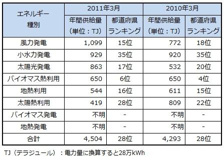 ranking2013_mie.jpg