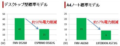 fujitsu_pc_sj.jpg