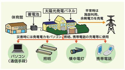saitama2_sj.jpg