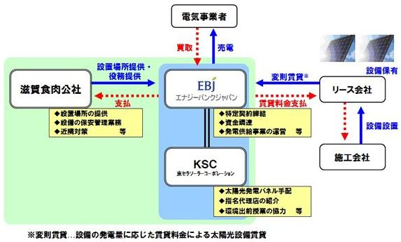 shigashokuniku2.jpg