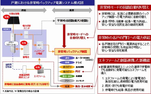 yh20130924Fujisawa_emergency_590px.jpg