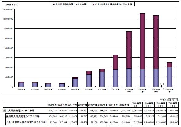 yh20130925Yano_graph_590px.jpg
