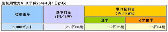koatsu_a1_kyushu.jpg