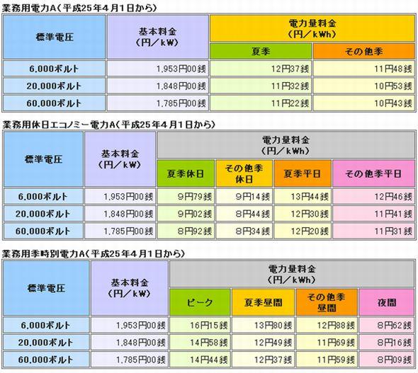 koatsu_option_kyushu.jpg