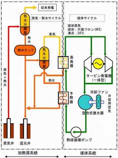 binary1_kyuden_sj.jpg