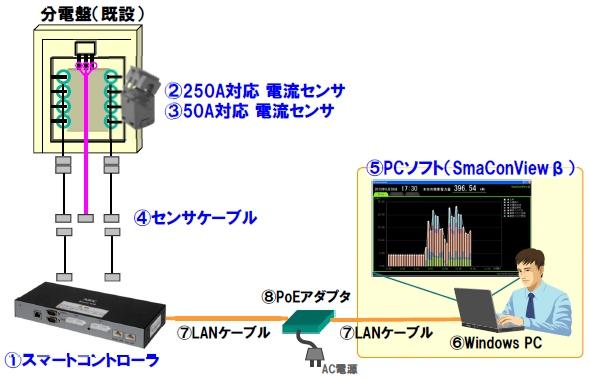 yh20130930NEC_system_590px.jpg