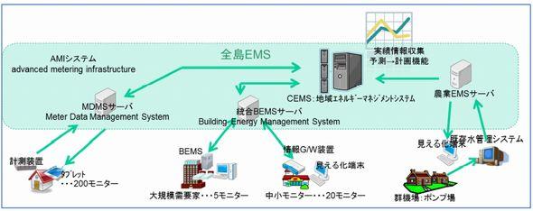 miyakojima1_sj.jpg