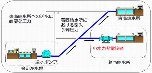 tokyo_kasai3_sj.jpg
