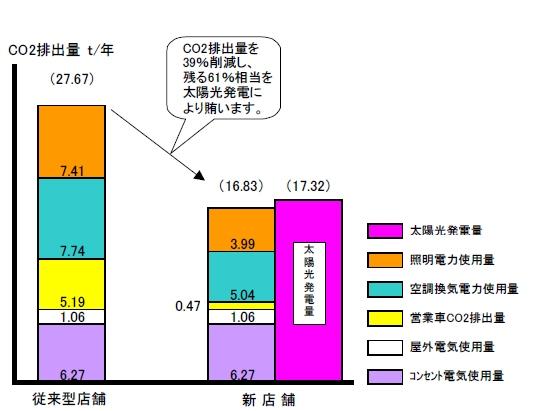 yh20131003kyotobank_graph_540px.jpg