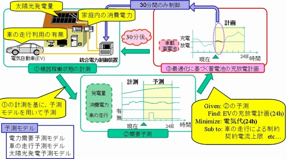yh20131004Denso_system_590px.jpg