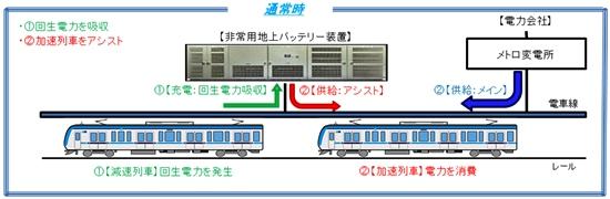 yh20131009Hitachi_normal_550px.jpg