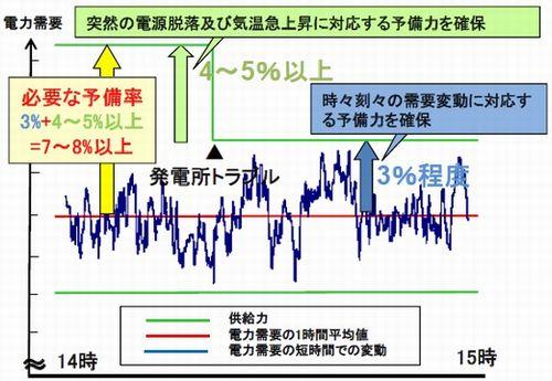 peak_demand_sj.jpg