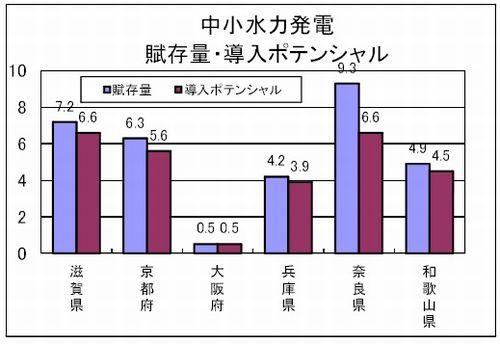 potential_suiryoku.jpg