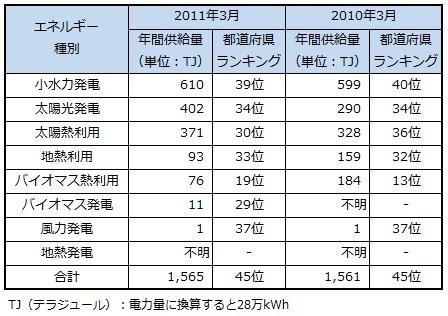 ranking2013_nara.jpg