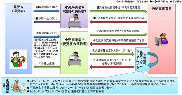 jiyuka1_enecho_sj.jpg